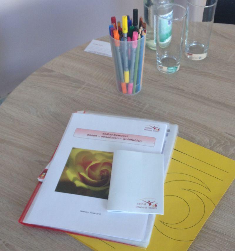 Coaching Vorbereitung Unterlagen